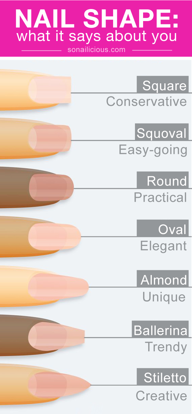 nail shape, what your nail shape says about you